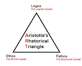 Good rhetorical analysis essay